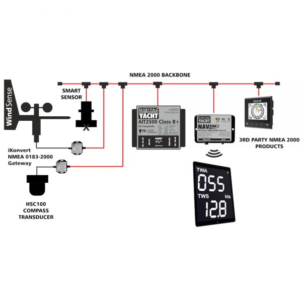 A sophisticated system with a Class B AIS transponder integrated to provide AIS and GPS data as well as instrumentation. This system is expandable using a NMEA2000 backbone and the NavLink2 interface can also act to stream wirelessly all instruments and AIS data on to navigation apps & software.